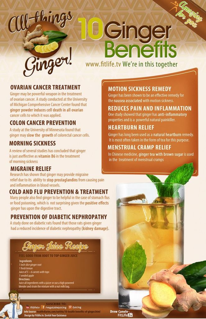 Ginger Benefits For Pain Relief