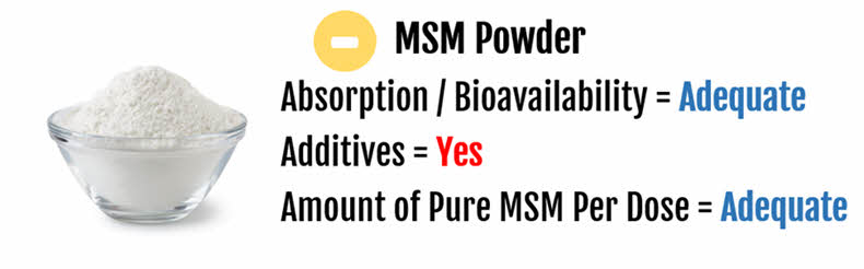 MSM powders may not offer enough MSM for Hair