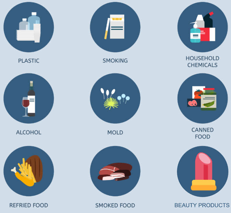 common sources of toxins