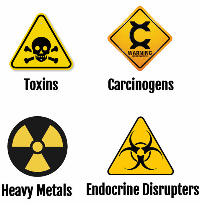 types of toxins