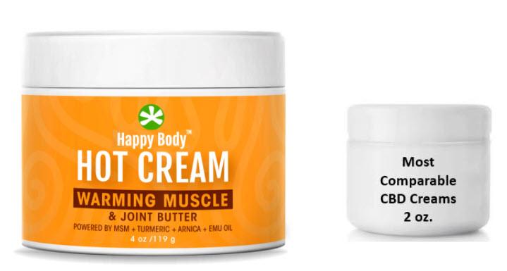 MSm Hot cream versus other premium creams