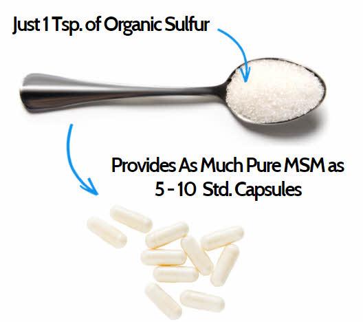 Organic Sulfur/Sulphur Potency Versus Standard MSM