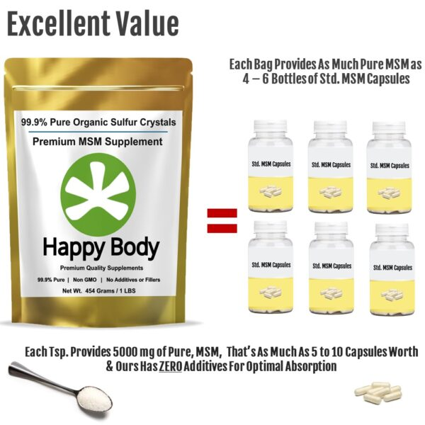 Organic Sulfur provides better value the MSM Supplement Capsules