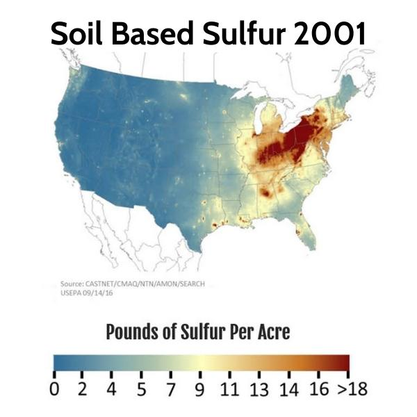 Soil Based Sulfur 2001